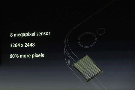 iphone 4S Sensor iPhone 4S Features and Properties   New Camera Technology