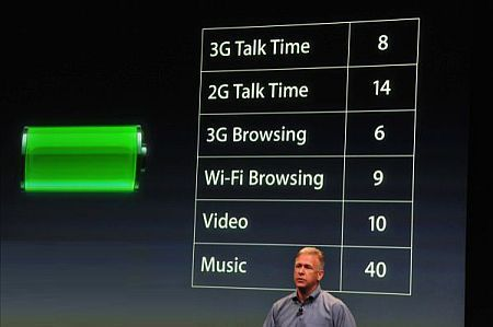 iphone 4S battery iPhone 4S Properties and Features