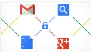 google easy to work Google Privacy Policy Change